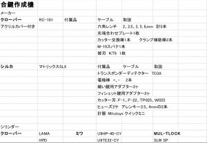 合鍵複製機 リスト
